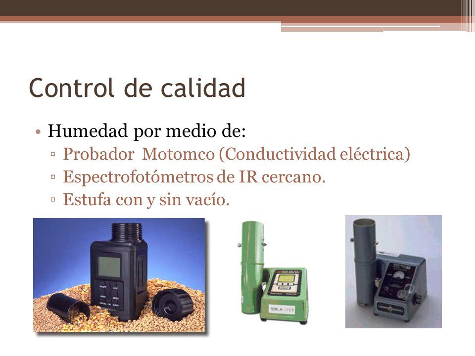 Control de calidad Humedad por medio de: Probador Motomco (Conductividad eléctrica) Espectrofotómetros de IR cercano. Estufa con y sin vacío.