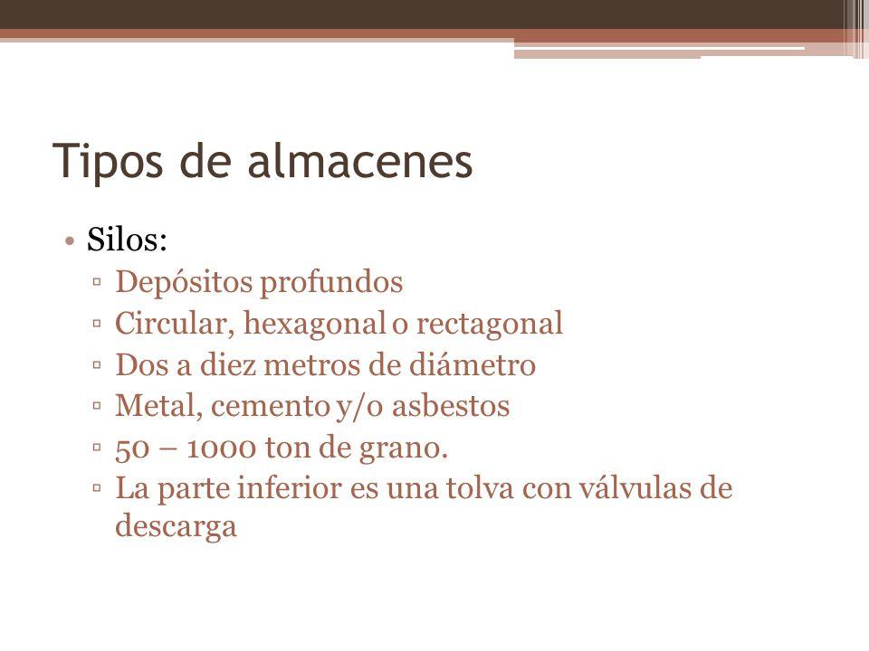 Tipos de almacenes Silos: Depósitos profundos Circular, hexagonal o rectagonal Dos a diez metros de diámetro Metal, cemento y/o asbestos 50 – 1000 ton