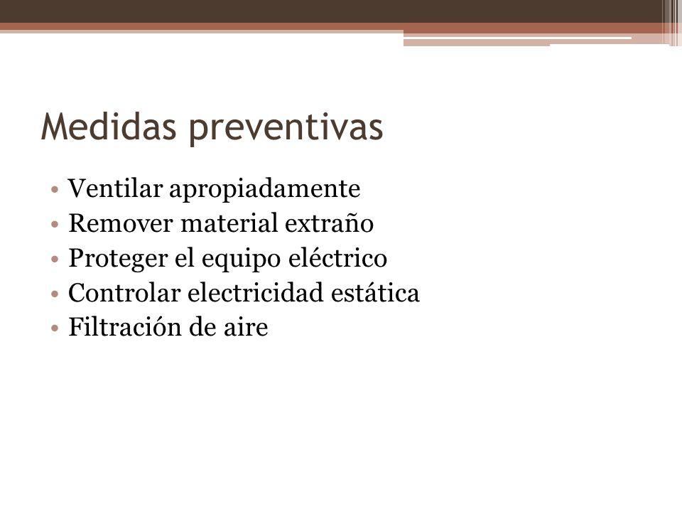 Medidas preventivas Ventilar apropiadamente Remover material extraño Proteger el equipo eléctrico Controlar electricidad estática Filtración de aire