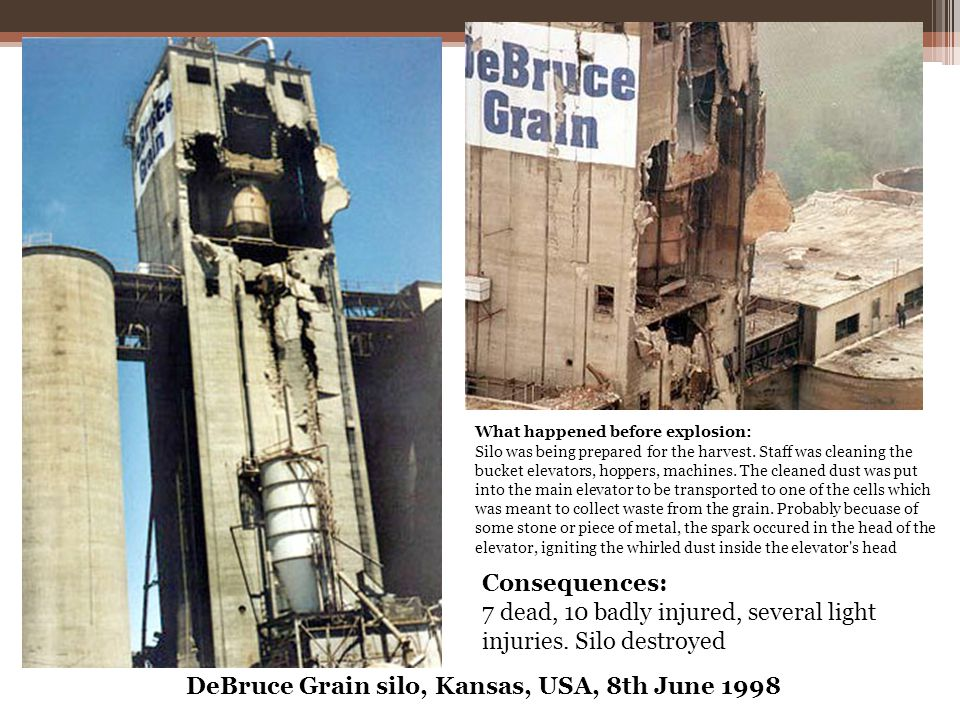 DeBruce Grain silo, Kansas, USA, 8th June 1998 Consequences: 7 dead, 10 badly injured, several light injuries. Silo destroyed What happened before exp