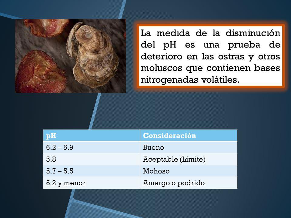 La medida de la disminución del pH es una prueba de deterioro en las ostras y otros moluscos que contienen bases nitrogenadas volátiles. pHConsideraci
