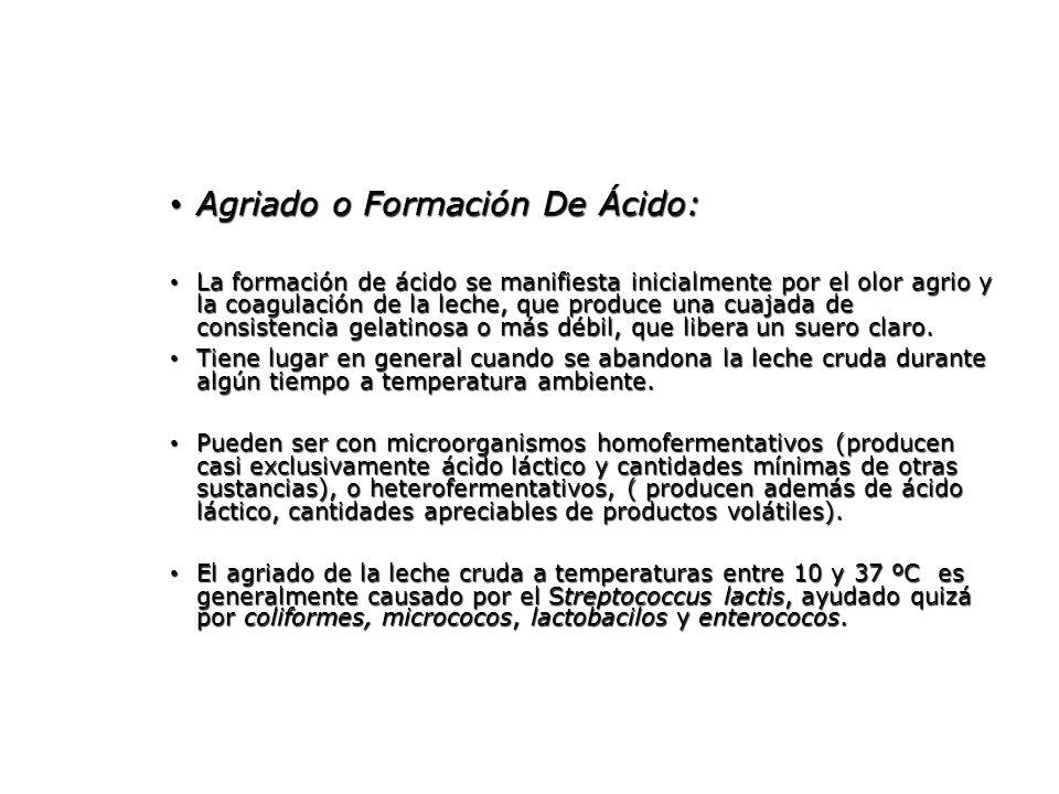 Agriado o Formación De Ácido: Agriado o Formación De Ácido: La formación de ácido se manifiesta inicialmente por el olor agrio y la coagulación de la