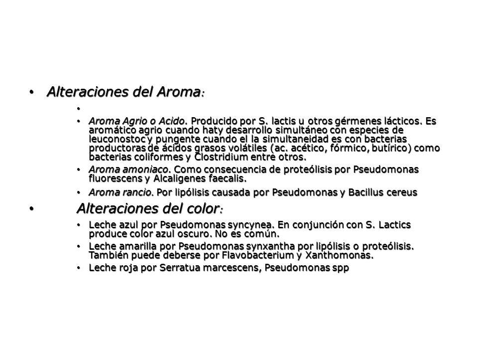 Alteraciones del Aroma : Alteraciones del Aroma : Aroma Agrio o Acido. Producido por S. lactis u otros gérmenes lácticos. Es aromático agrio cuando ha