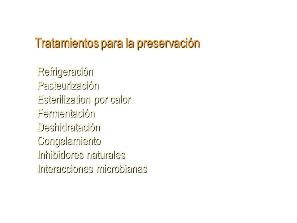 Tratamientos para la preservación Refrigeración Refrigeración Pasteurización Pasteurización Esterilization por calor Esterilization por calor Fermenta