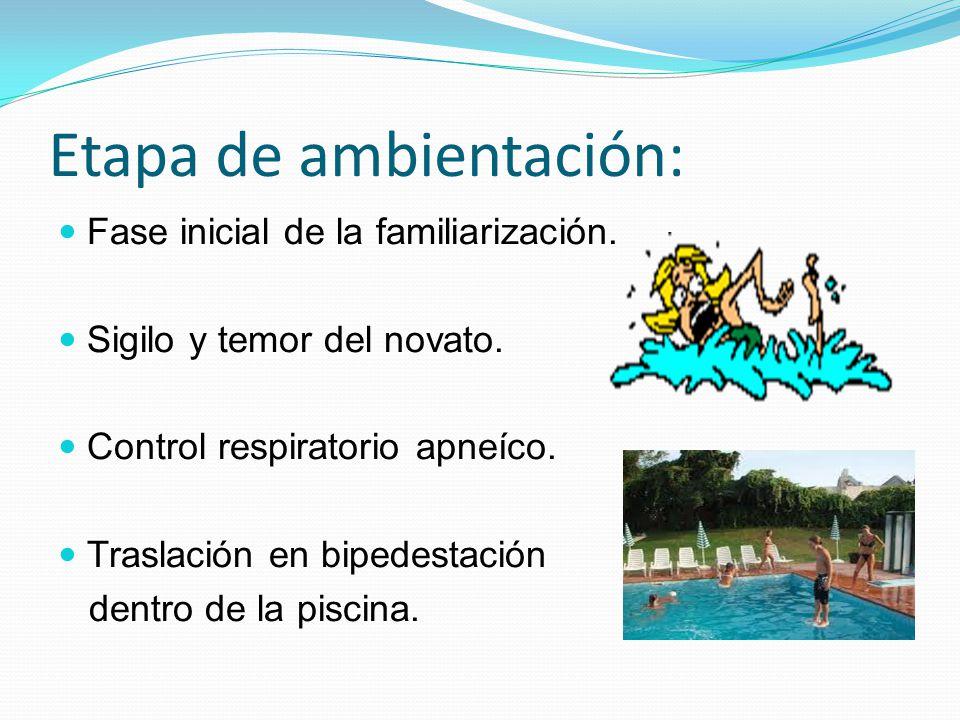 Fase de reconocimiento: contacto indirecto y directo con el agua.