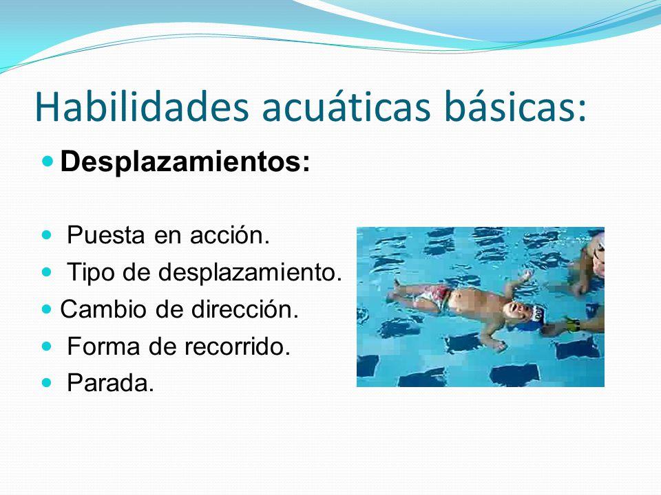 Habilidades acuáticas básicas: Desplazamientos: Puesta en acción. Tipo de desplazamiento. Cambio de dirección. Forma de recorrido. Parada.