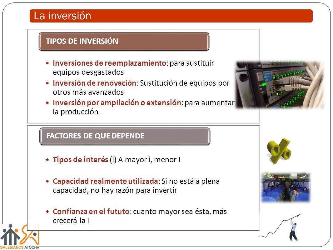 La inversión Inversiones de reemplazamiento: para sustituir equipos desgastados Inversión de renovación: Sustitución de equipos por otros más avanzado