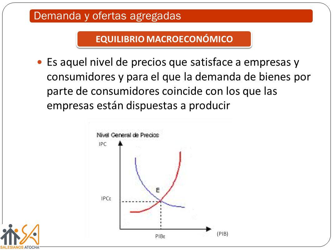 Demanda y ofertas agregadas Es aquel nivel de precios que satisface a empresas y consumidores y para el que la demanda de bienes por parte de consumid