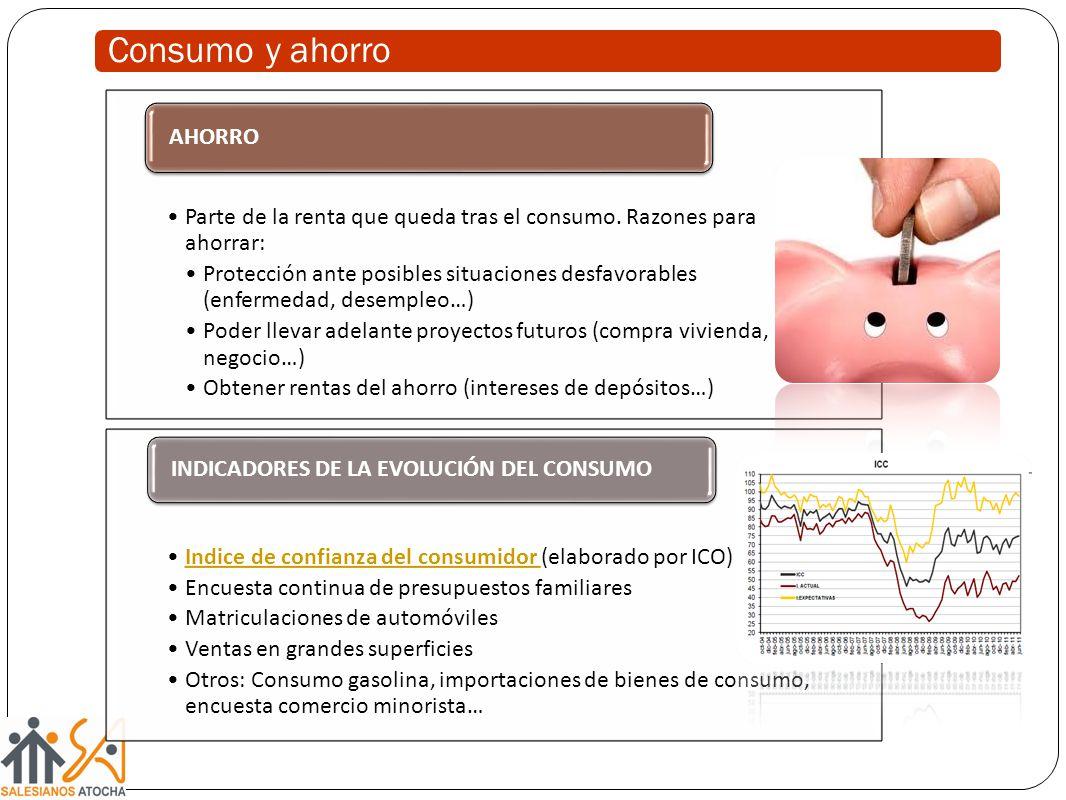 Consumo y ahorro Parte de la renta que queda tras el consumo. Razones para ahorrar: Protección ante posibles situaciones desfavorables (enfermedad, de