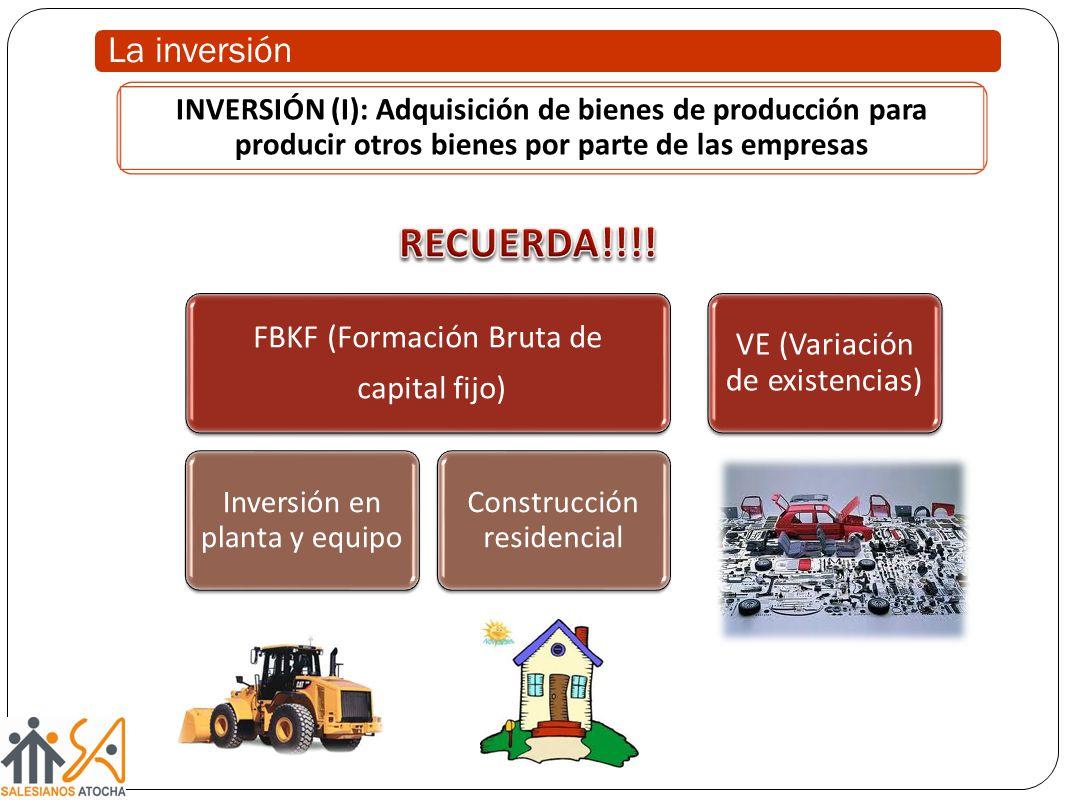 FBKF (Formación Bruta de capital fijo) Inversión en planta y equipo Construcción residencial VE (Variación de existencias) INVERSIÓN (I): Adquisición