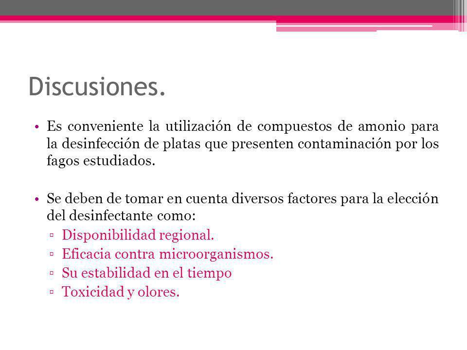 Discusiones.