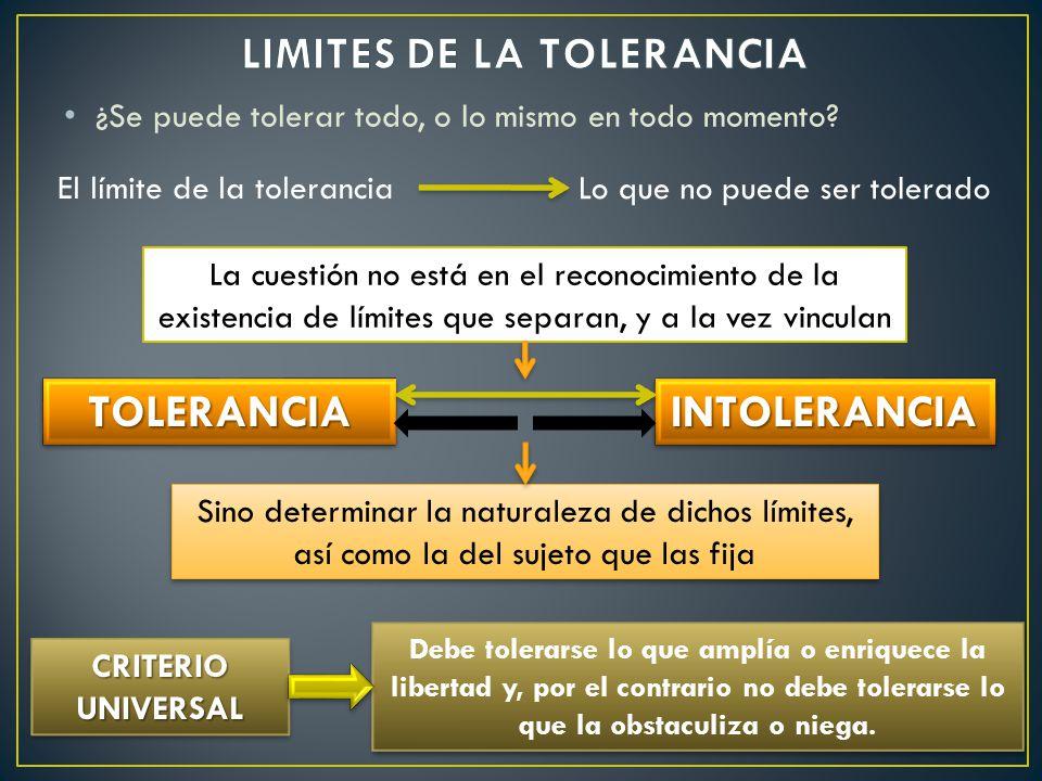 ¿Se puede tolerar todo, o lo mismo en todo momento? El límite de la tolerancia Lo que no puede ser tolerado TOLERANCIATOLERANCIAINTOLERANCIAINTOLERANC