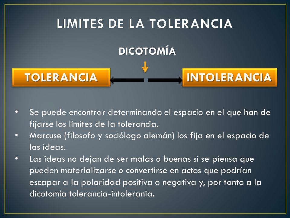 DICOTOMÍA TOLERANCIATOLERANCIAINTOLERANCIAINTOLERANCIA Se puede encontrar determinando el espacio en el que han de fijarse los límites de la tolerancia.