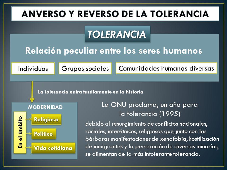 Individuos Grupos sociales Comunidades humanas diversas Relación peculiar entre los seres humanos TOLERANCIATOLERANCIA La tolerancia entra tardíamente