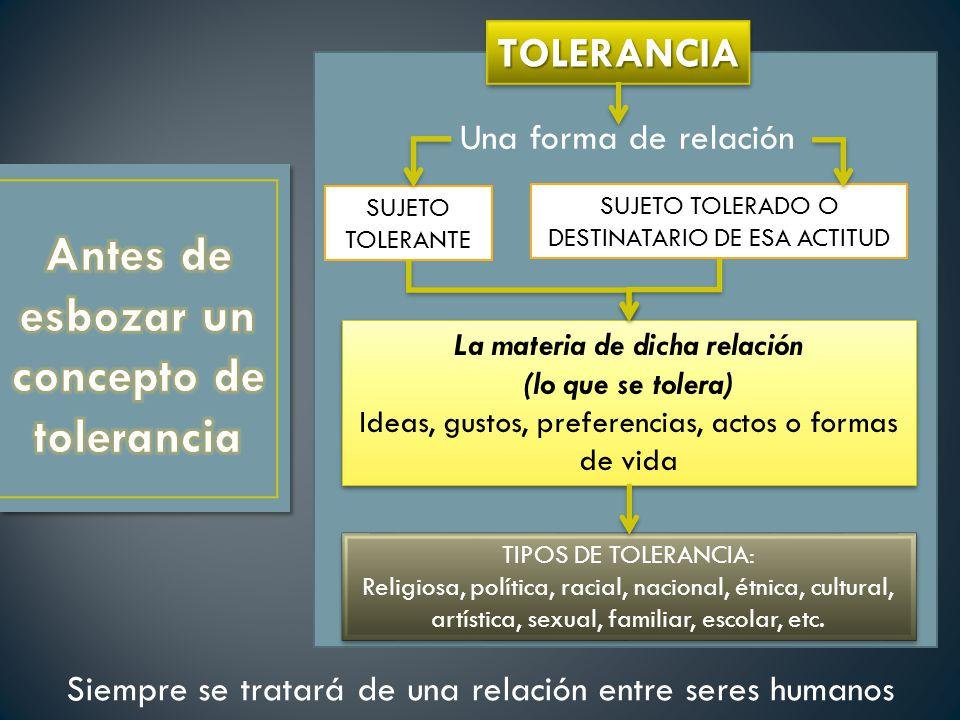 Una forma de relación TOLERANCIATOLERANCIA SUJETO TOLERANTE SUJETO TOLERADO O DESTINATARIO DE ESA ACTITUD La materia de dicha relación (lo que se tole