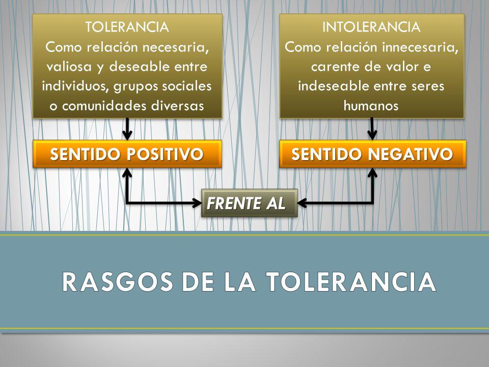 TOLERANCIA Como relación necesaria, valiosa y deseable entre individuos, grupos sociales o comunidades diversas TOLERANCIA Como relación necesaria, va