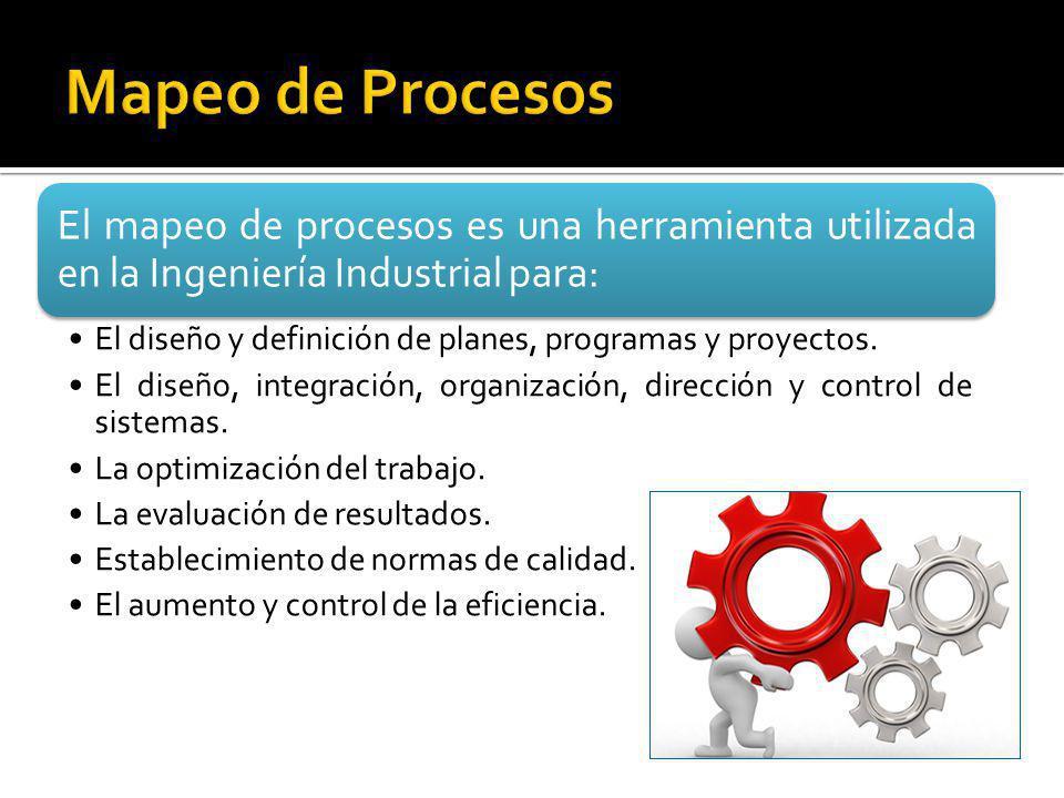 El mapeo de procesos es una herramienta utilizada en la Ingeniería Industrial para: El diseño y definición de planes, programas y proyectos. El diseño