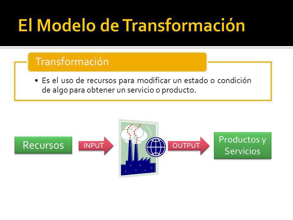 Es el uso de recursos para modificar un estado o condición de algo para obtener un servicio o producto. Transformación INPUT OUTPUT Recursos Productos