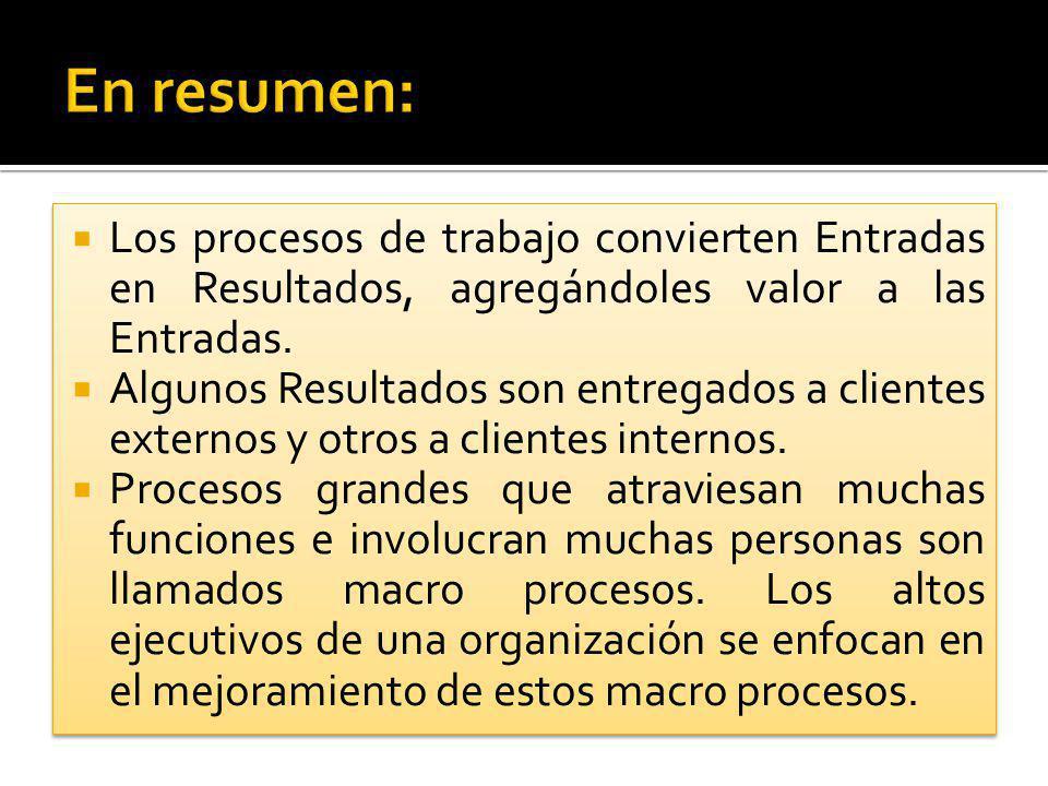 Los procesos de trabajo convierten Entradas en Resultados, agregándoles valor a las Entradas. Algunos Resultados son entregados a clientes externos y