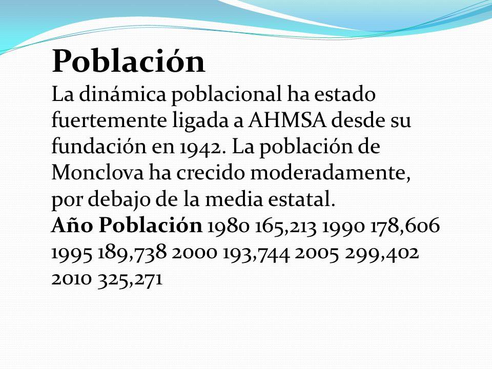 Población La dinámica poblacional ha estado fuertemente ligada a AHMSA desde su fundación en 1942.