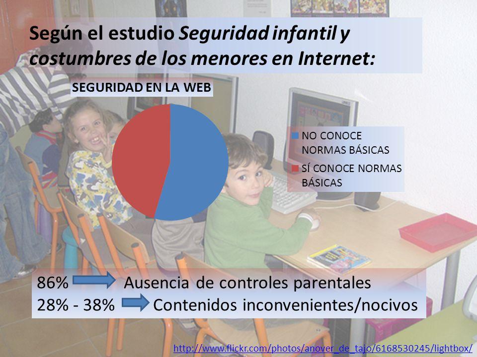 Según el estudio Seguridad infantil y costumbres de los menores en Internet: 86% Ausencia de controles parentales 28% - 38% Contenidos inconvenientes/nocivos http://www.flickr.com/photos/anover_de_tajo/6168530245/lightbox/