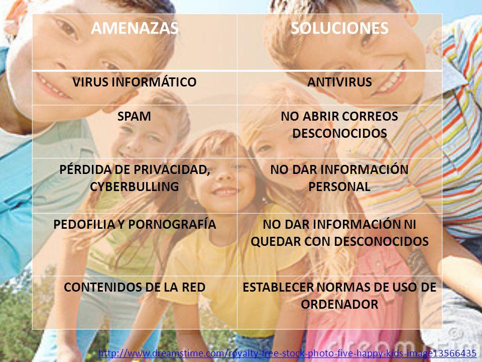 AMENAZASSOLUCIONES VIRUS INFORMÁTICOANTIVIRUS SPAMNO ABRIR CORREOS DESCONOCIDOS PÉRDIDA DE PRIVACIDAD, CYBERBULLING NO DAR INFORMACIÓN PERSONAL PEDOFILIA Y PORNOGRAFÍANO DAR INFORMACIÓN NI QUEDAR CON DESCONOCIDOS CONTENIDOS DE LA REDESTABLECER NORMAS DE USO DE ORDENADOR http://www.dreamstime.com/royalty-free-stock-photo-five-happy-kids-image13566435