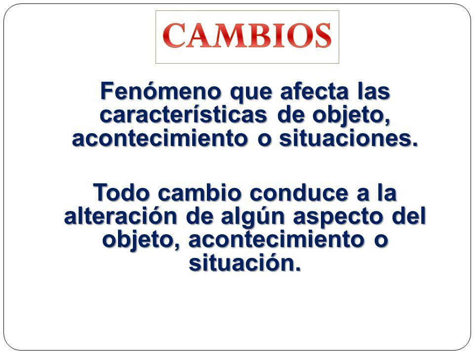 Fenómeno que afecta las características de objeto, acontecimiento o situaciones.