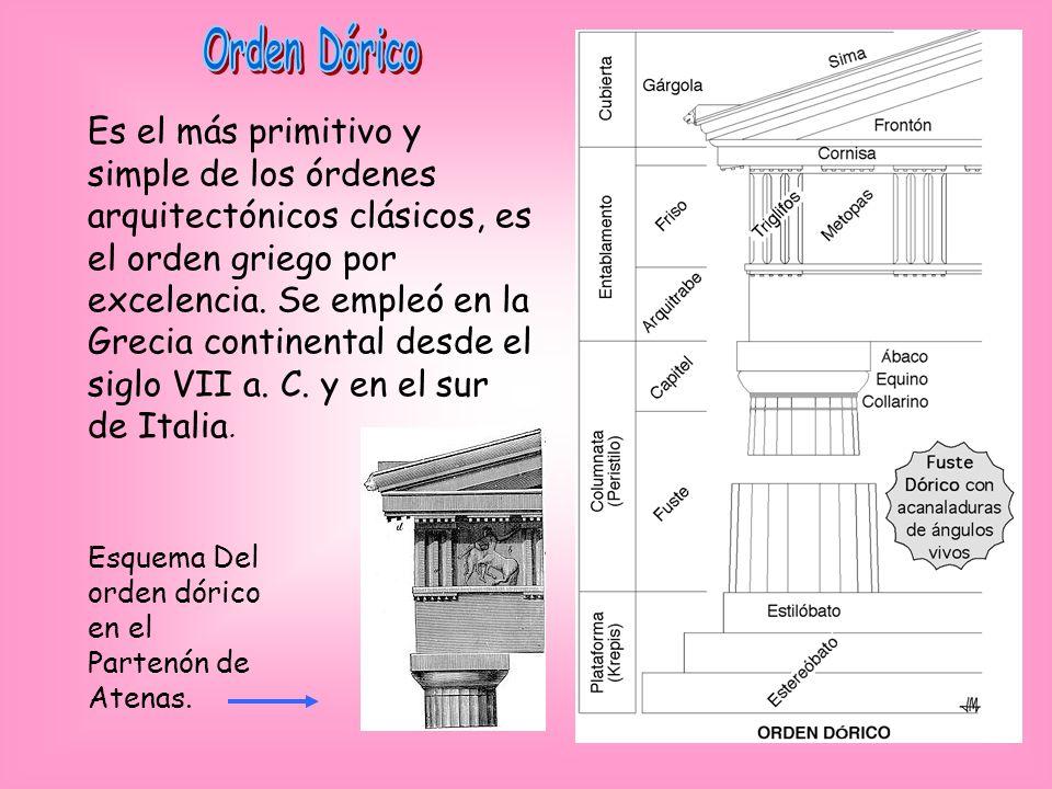 Es el más primitivo y simple de los órdenes arquitectónicos clásicos, es el orden griego por excelencia. Se empleó en la Grecia continental desde el s