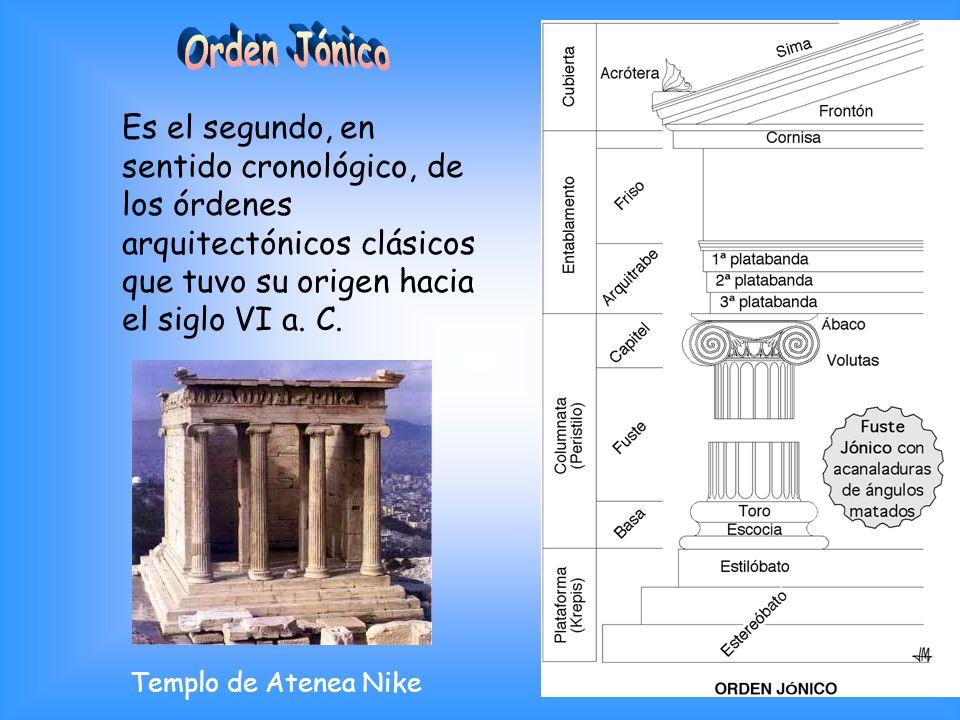 Es el segundo, en sentido cronológico, de los órdenes arquitectónicos clásicos que tuvo su origen hacia el siglo VI a. C. Templo de Atenea Nike