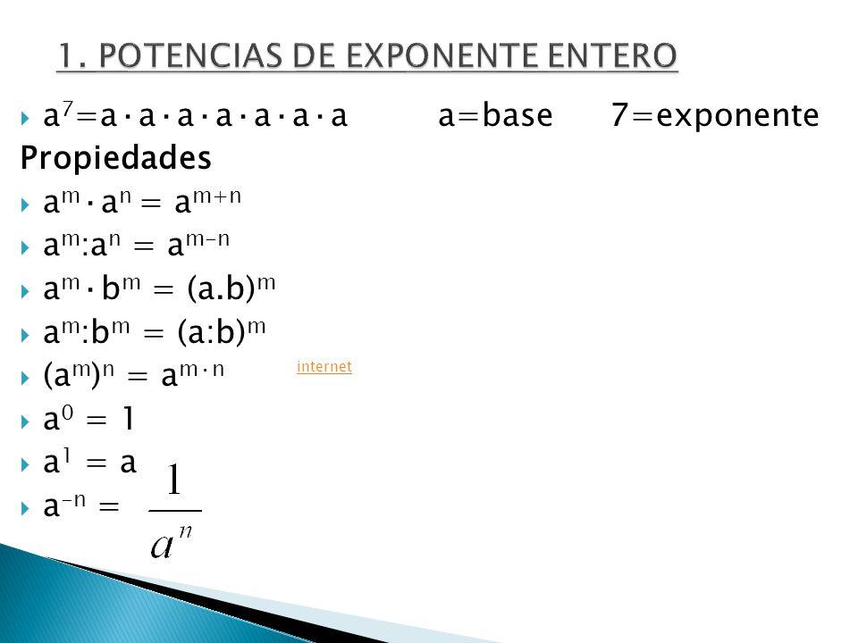 a 7 =a·a·a·a·a·a·aa=base7=exponente Propiedades a m ·a n = a m+n a m :a n = a m-n a m ·b m = (a.b) m a m :b m = (a:b) m (a m ) n = a m·n a 0 = 1 a 1 = a a -n = internet