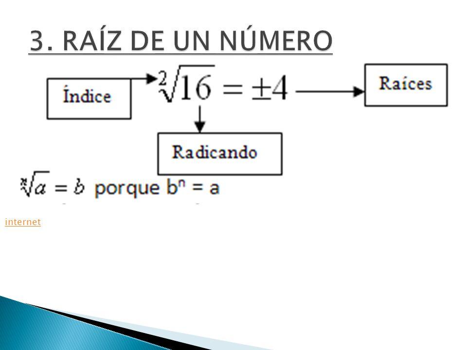 Radicales equivalentes o iguales Dos radicales son equivalentes si tienen las mismas raíces.