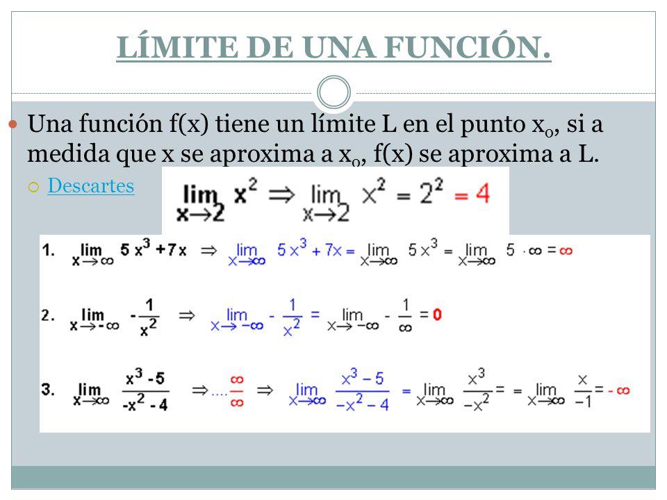 LÍMITE DE UNA FUNCIÓN. Una función f(x) tiene un límite L en el punto x o, si a medida que x se aproxima a x o, f(x) se aproxima a L. Descartes