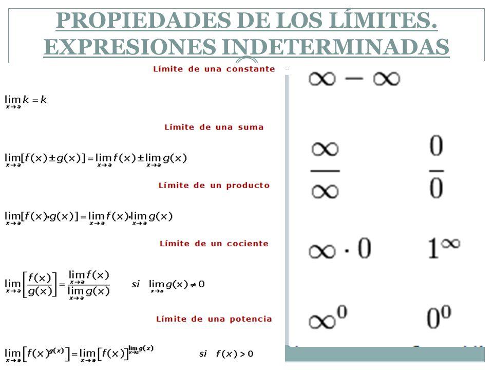 PROPIEDADES DE LOS LÍMITES. EXPRESIONES INDETERMINADAS