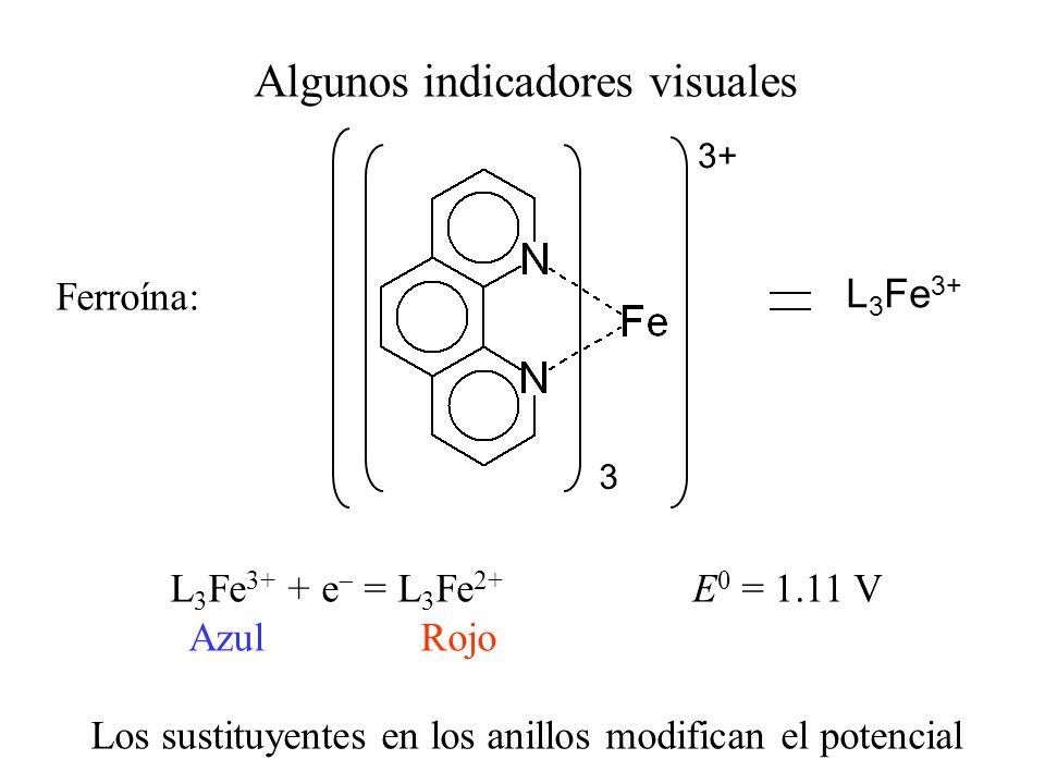 Algunos indicadores visuales Ferroína: L 3 Fe 3+ + e = L 3 Fe 2+ E 0 = 1.11 V Azul Rojo Los sustituyentes en los anillos modifican el potencial 3 3+ L