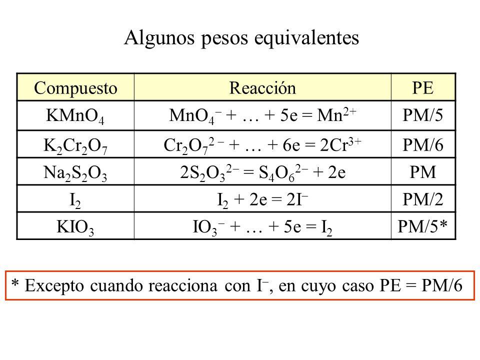 Algunos pesos equivalentes CompuestoReacciónPE KMnO 4 MnO 4 + … + 5e = Mn 2+ PM/5 K 2 Cr 2 O 7 Cr 2 O 7 2 + … + 6e = 2Cr 3+ PM/6 Na 2 S 2 O 3 2S 2 O 3