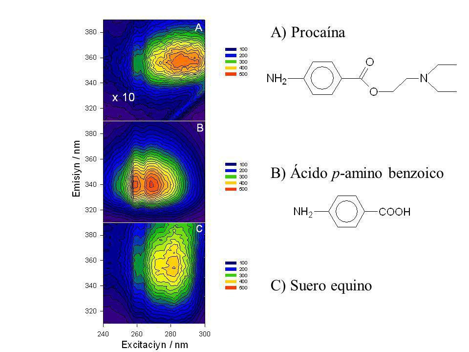 A) Procaína B) Ácido p-amino benzoico C) Suero equino