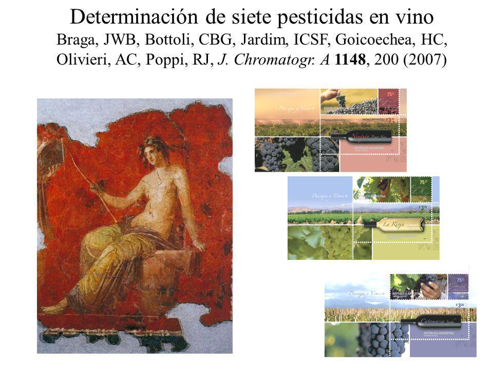 Determinación de siete pesticidas en vino Braga, JWB, Bottoli, CBG, Jardim, ICSF, Goicoechea, HC, Olivieri, AC, Poppi, RJ, J. Chromatogr. A 1148, 200
