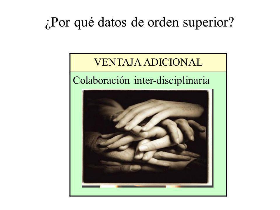 ¿Por qué datos de orden superior? DESVENTAJAS Complejidad matemática VENTAJA ADICIONAL Colaboración inter-disciplinaria