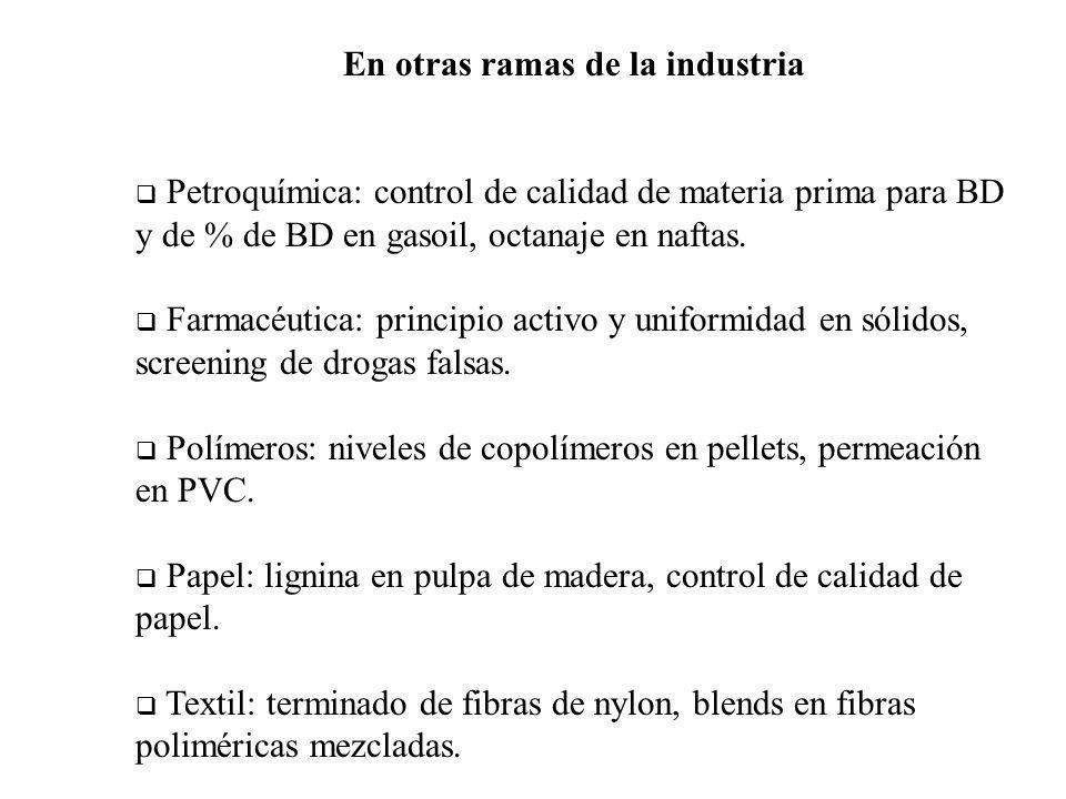 En otras ramas de la industria Petroquímica: control de calidad de materia prima para BD y de % de BD en gasoil, octanaje en naftas. Farmacéutica: pri
