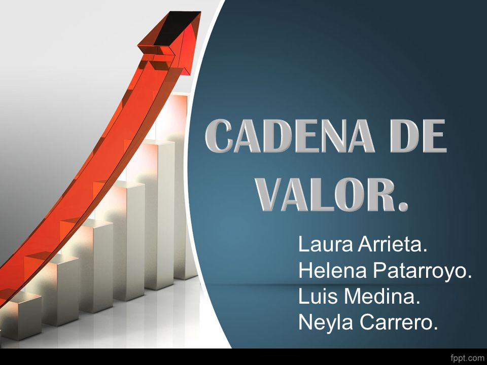 Laura Arrieta. Helena Patarroyo. Luis Medina. Neyla Carrero.