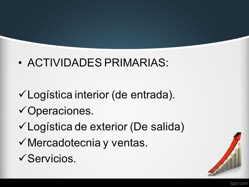 ACTIVIDADES PRIMARIAS: Logística interior (de entrada).