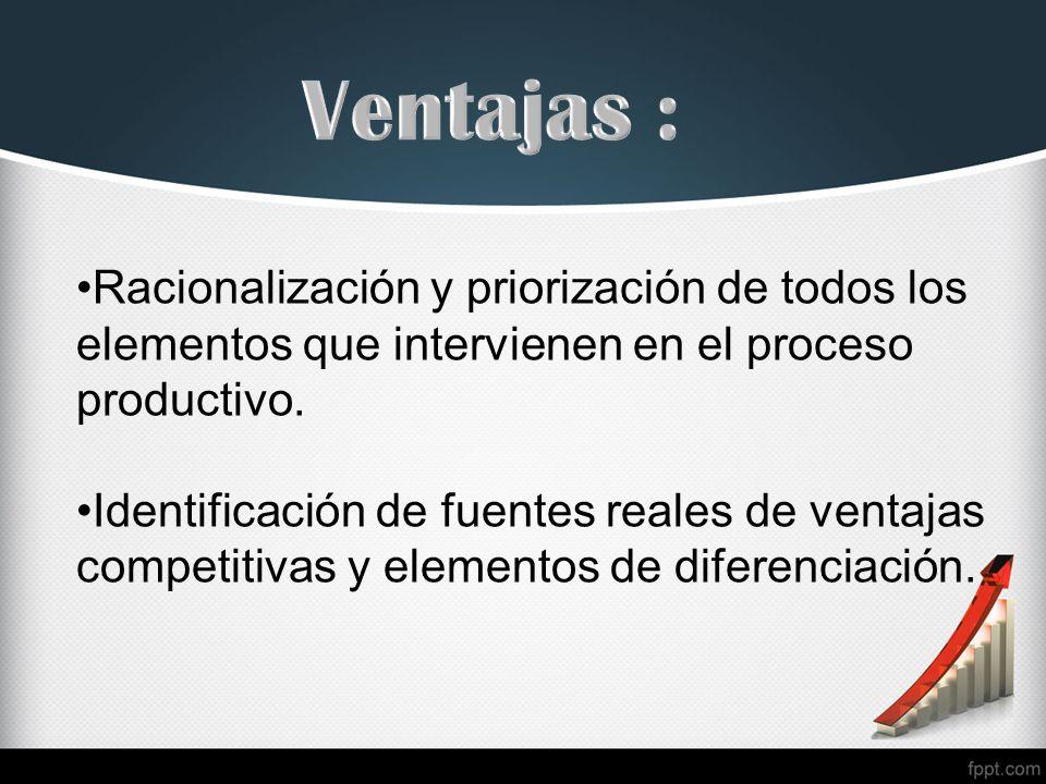 Racionalización y priorización de todos los elementos que intervienen en el proceso productivo.
