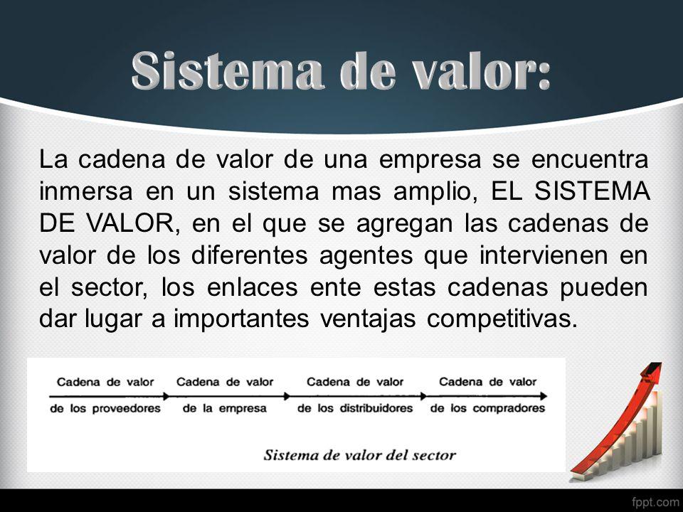 La cadena de valor de una empresa se encuentra inmersa en un sistema mas amplio, EL SISTEMA DE VALOR, en el que se agregan las cadenas de valor de los diferentes agentes que intervienen en el sector, los enlaces ente estas cadenas pueden dar lugar a importantes ventajas competitivas.