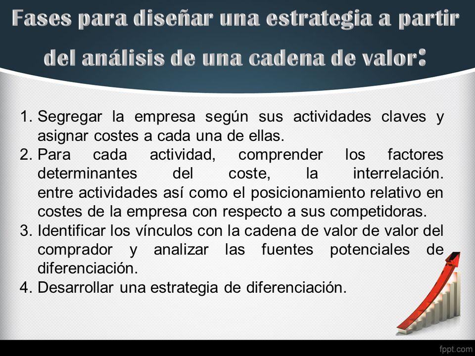 ESTRATEGIA GESTION Y HABILIDADES DIRECTIVAS, José Pérez Moya.