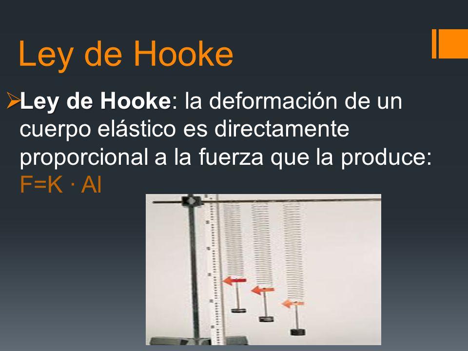 Ley de Hooke Ley de Hooke Ley de Hooke: la deformación de un cuerpo elástico es directamente proporcional a la fuerza que la produce: F=K · Al