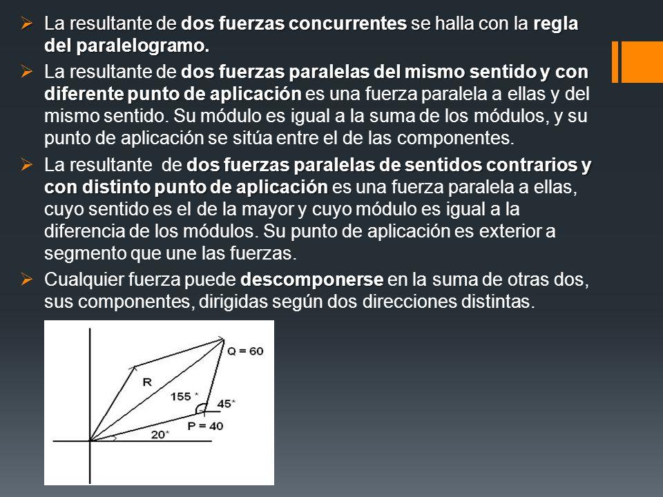 La resultante de dos fuerzas concurrentes se halla con la regla del paralelogramo. La resultante de dos fuerzas concurrentes se halla con la regla del