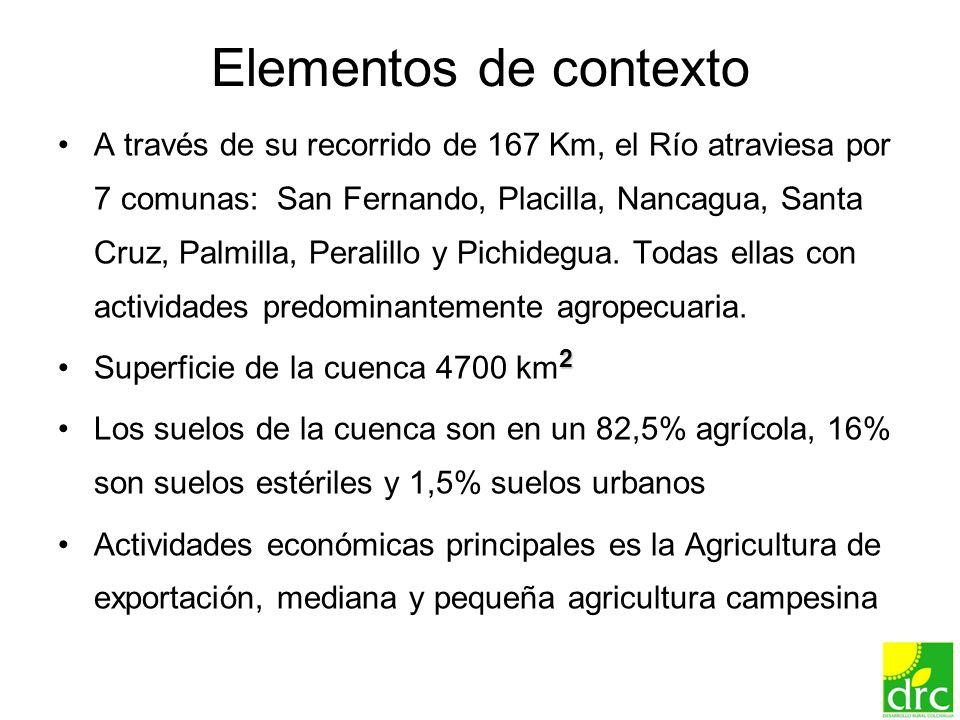 12 Elementos de contexto A través de su recorrido de 167 Km, el Río atraviesa por 7 comunas: San Fernando, Placilla, Nancagua, Santa Cruz, Palmilla, P