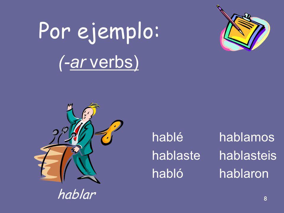 Common –AR Verbs hablar – to speakcomprar – to buy limpiar – to cleancaminar – to walk lavar – to washllamar – to call sacar – to take outcocinar – to cook nadar – to swimcantar – to sing pintar – to painttocar – to touch, play dibujar – to drawtomar – to take, drink viajar – to travelestudiar – to study trabajar – to workbailar – to dance