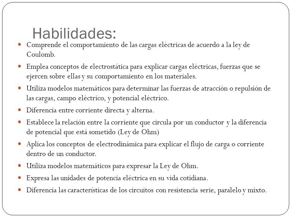 Habilidades: Comprende el comportamiento de las cargas eléctricas de acuerdo a la ley de Coulomb. Emplea conceptos de electrostática para explicar car