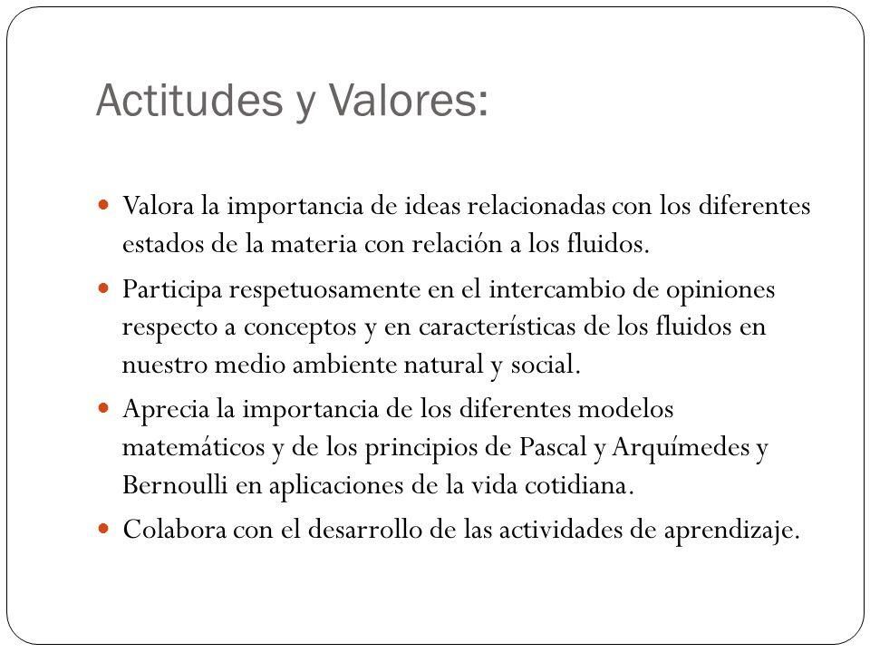 Actitudes y Valores: Valora la importancia de ideas relacionadas con los diferentes estados de la materia con relación a los fluidos. Participa respet